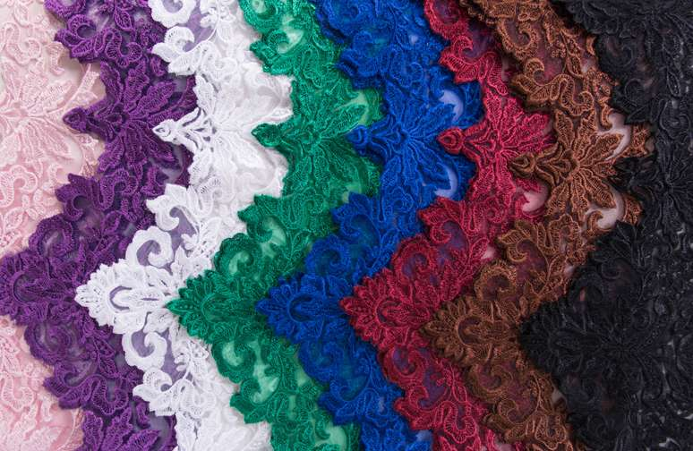 SIC Code 2258 - Lace and Warp Knit Fabric Mills