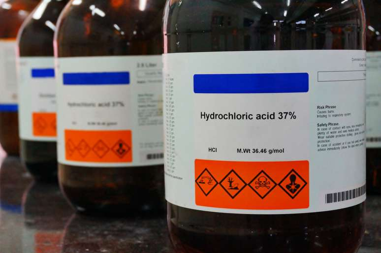 SIC Code 2819 - Industrial Inorganic Chemicals, Not Elsewhere Classified
