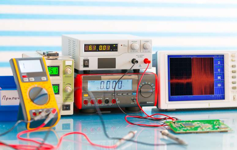 SIC Code 3825 - Instruments for Measuring and Testing of Electricity and Electrical Signals