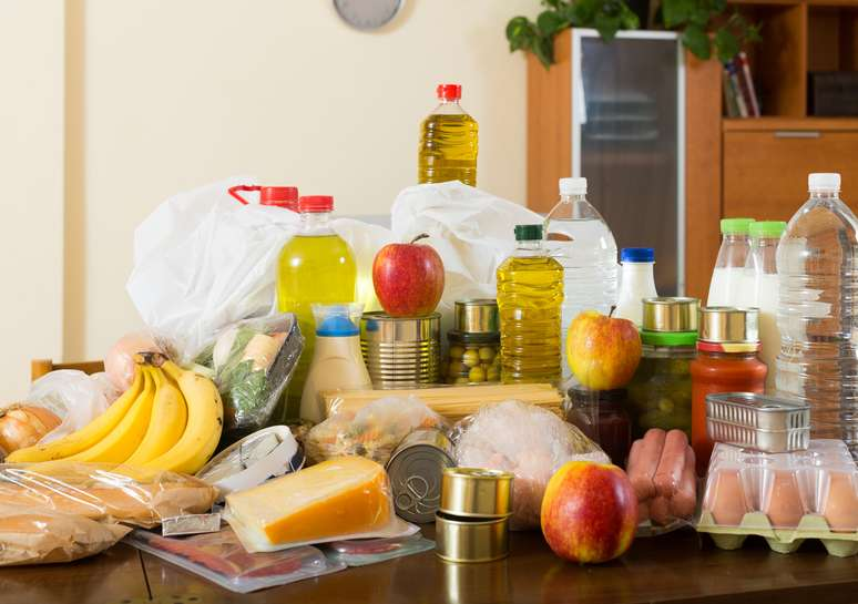 SIC Code 514 - Groceries and Related Products