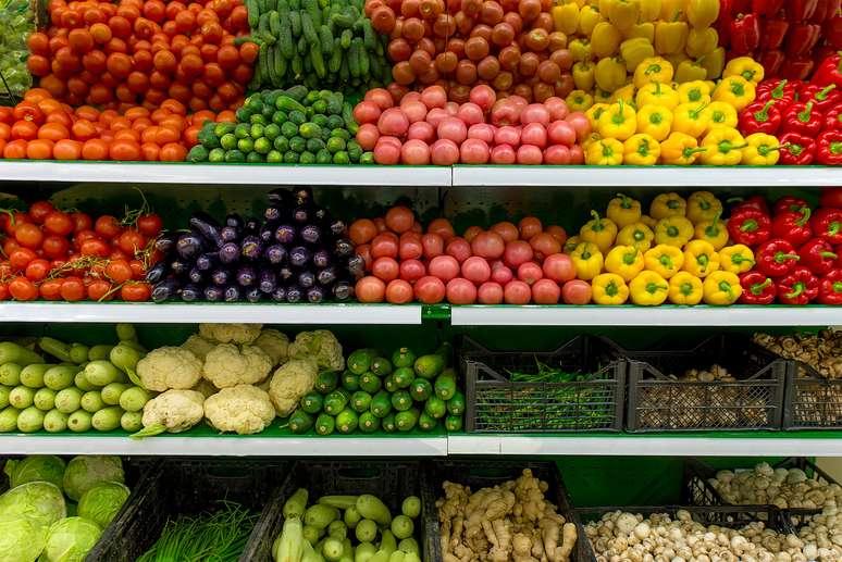 SIC Code 54 - Food Stores