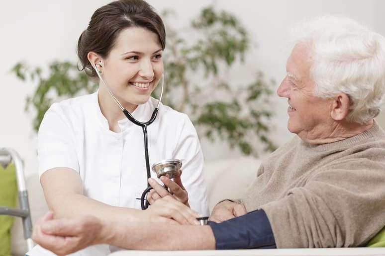 SIC Code 8051 - Skilled Nursing Care Facilities