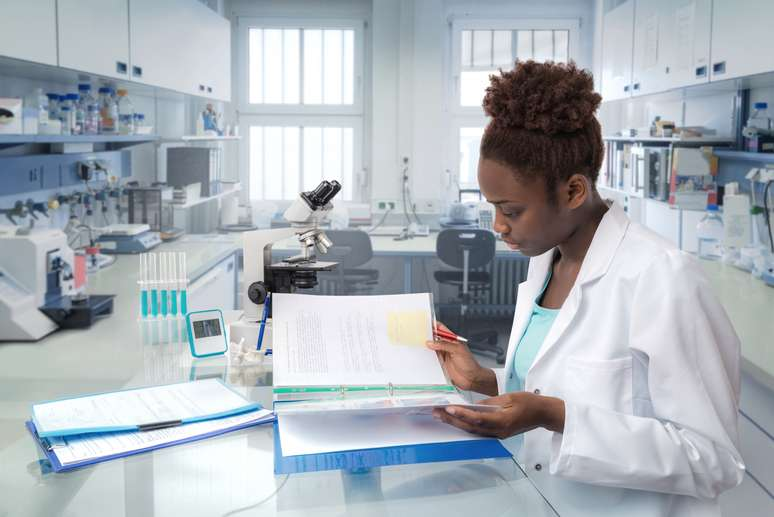 SIC Code 807 - Medical and Dental Laboratories