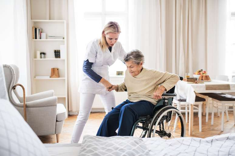 SIC Code 808 - Home Health Care Services
