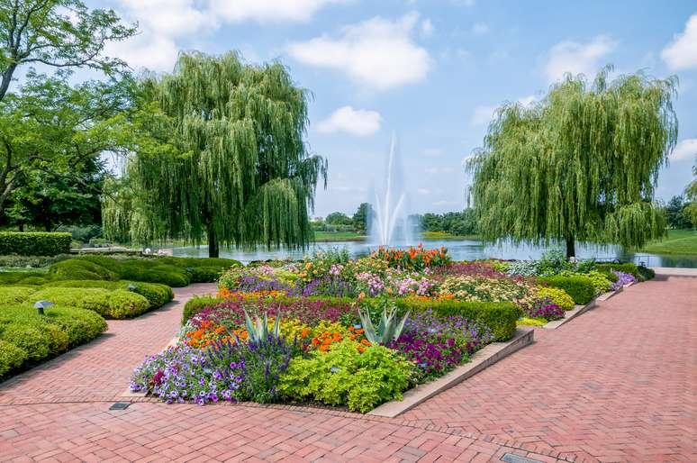 SIC Code 8422 - Arboreta and Botanical or Zoological Gardens