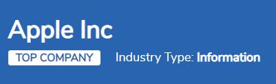NAICS Code Industry Sample