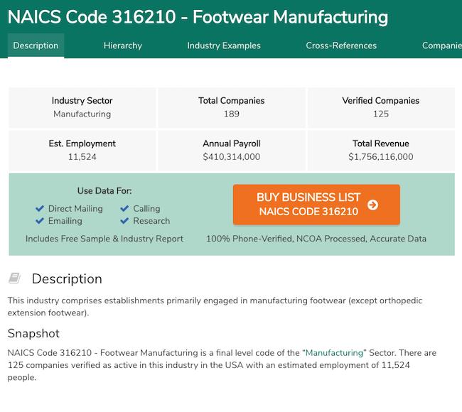 NAICS Code Details